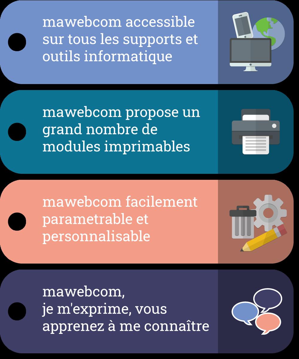 mawebcom